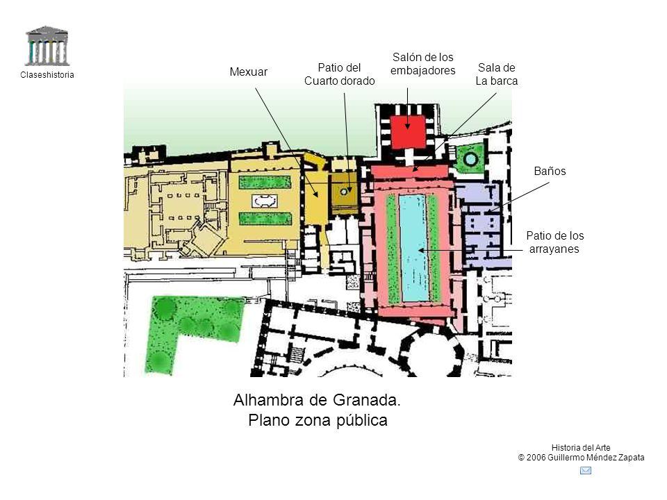 Claseshistoria Historia del Arte © 2006 Guillermo Méndez Zapata Alhambra de Granada. Plano zona pública Mexuar Patio del Cuarto dorado Salón de los em