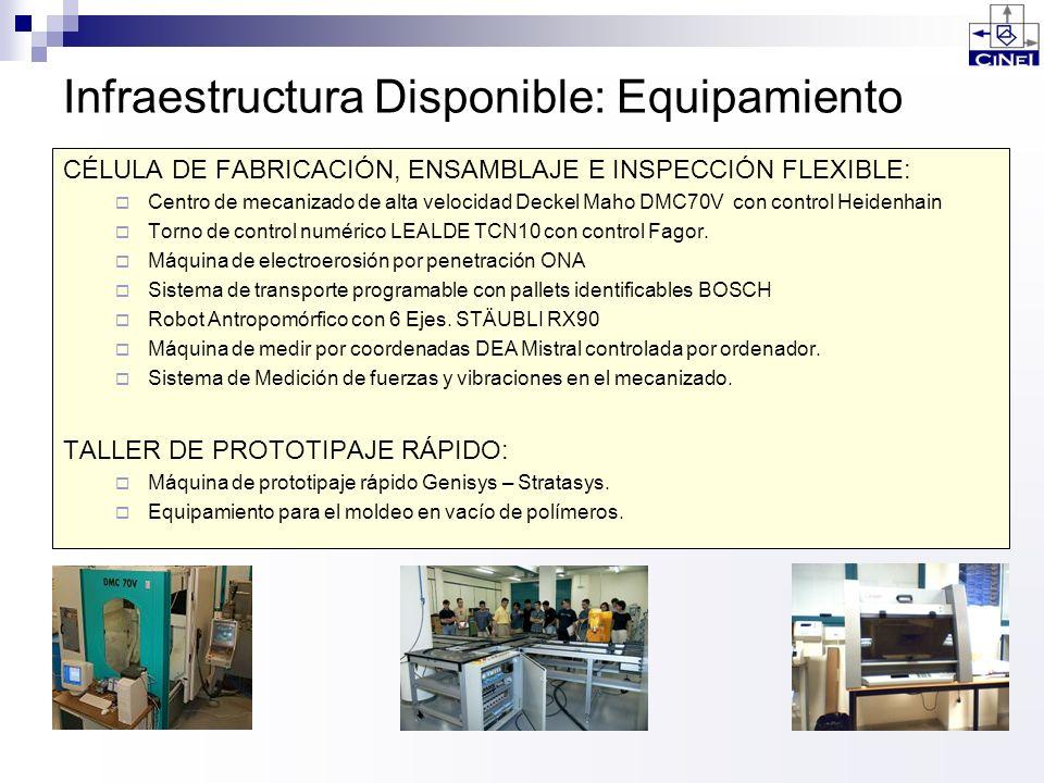 Infraestructura Disponible: Equipamiento CÉLULA DE FABRICACIÓN, ENSAMBLAJE E INSPECCIÓN FLEXIBLE: Centro de mecanizado de alta velocidad Deckel Maho D