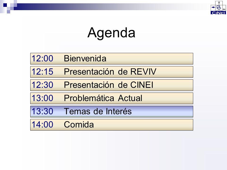 Agenda 13:30Temas de Interés 12:00Bienvenida 12:15Presentación de REVIV 12:30Presentación de CINEI 13:00Problemática Actual 14:00Comida