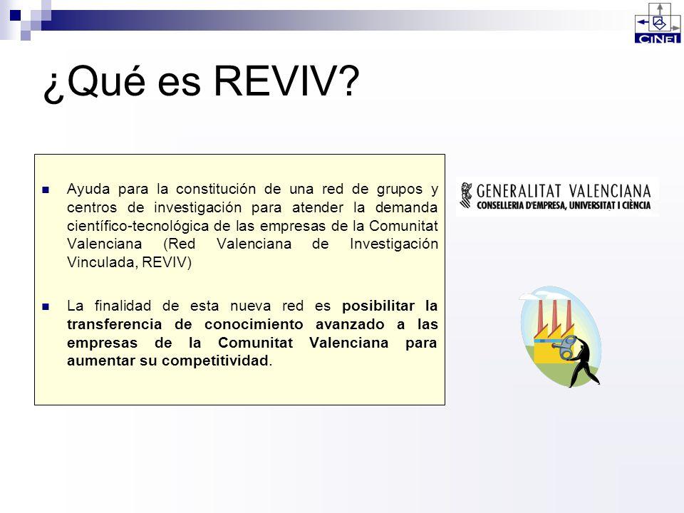 ¿Qué es REVIV? Ayuda para la constitución de una red de grupos y centros de investigación para atender la demanda científico-tecnológica de las empres