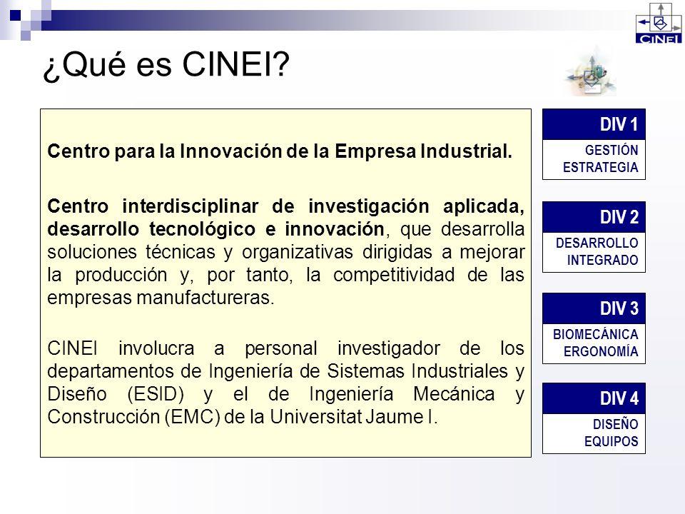 ¿Qué es CINEI? Centro para la Innovación de la Empresa Industrial. Centro interdisciplinar de investigación aplicada, desarrollo tecnológico e innovac