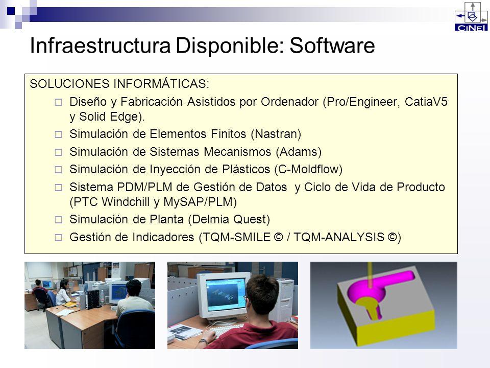 Infraestructura Disponible: Software SOLUCIONES INFORMÁTICAS: Diseño y Fabricación Asistidos por Ordenador (Pro/Engineer, CatiaV5 y Solid Edge). Simul