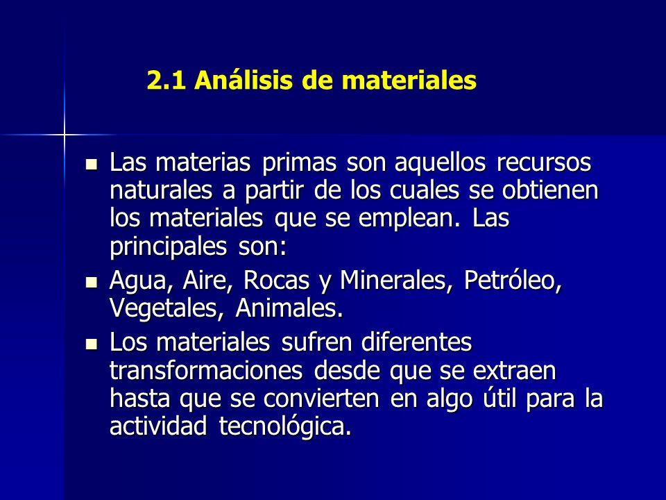 Las materias primas son aquellos recursos naturales a partir de los cuales se obtienen los materiales que se emplean.