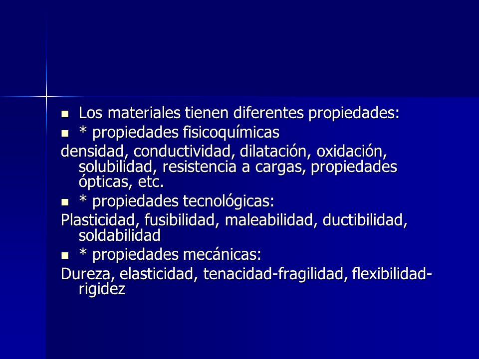 Los materiales tienen diferentes propiedades: Los materiales tienen diferentes propiedades: * propiedades fisicoquímicas * propiedades fisicoquímicas densidad, conductividad, dilatación, oxidación, solubilidad, resistencia a cargas, propiedades ópticas, etc.