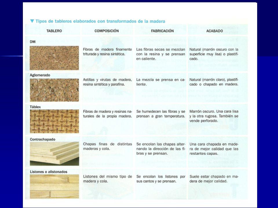 Los materiales metálicos están compuestos por uno o más metales y pueden tener otros elementos no metálicos.