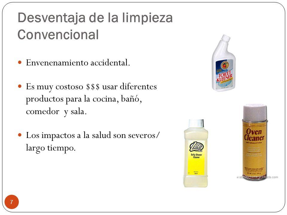 Desventaja de la limpieza Convencional 7 Envenenamiento accidental. Es muy costoso $$$ usar diferentes productos para la cocina, bañó, comedor y sala.