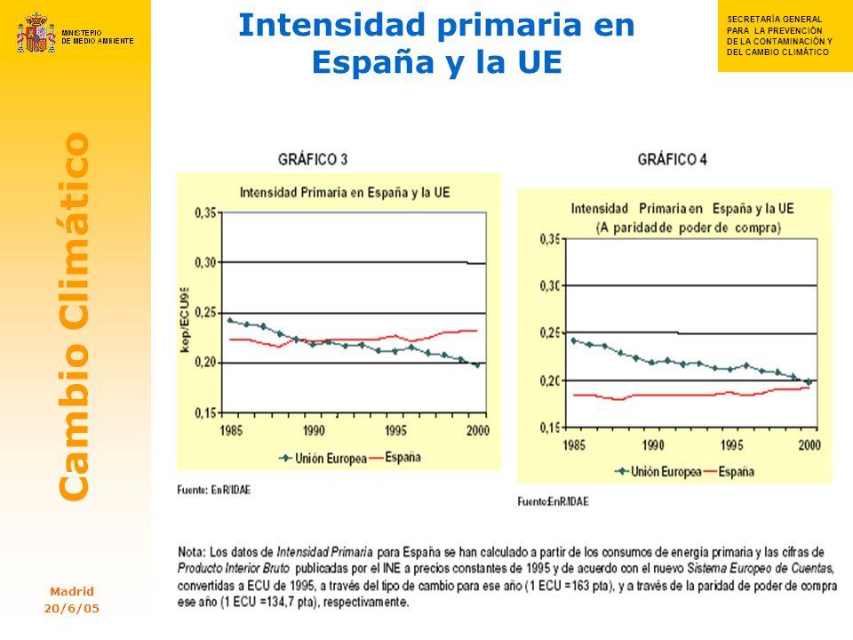 SECRETARIA GENERAL PARA SECRETA RÍA GENERAL PARA LA PREVENC IÓN DE LA CONTAMI NACIÓN Y DEL CAMBIO CLIMÁTIC OSSSS S SECRETARÍA GENERAL PARA LA PREVENCIÓN DE LA CONTAMINACIÓN Y DEL CAMBIO CLIMÁTICO Cambio Climático Madrid 20/6/05 10 Reparto sectorial y por gases de las emisiones (promedio 1990-2002)