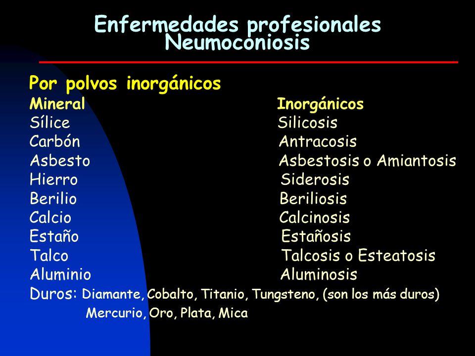 Por polvos inorgánicos Mineral Inorgánicos Sílice Silicosis Carbón Antracosis Asbesto Asbestosis o Amiantosis Hierro Siderosis Berilio Beriliosis Calc