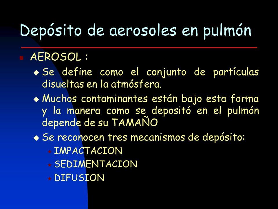 Depósito de aerosoles en pulmón AEROSOL : Se define como el conjunto de partículas disueltas en la atmósfera. Muchos contaminantes están bajo esta for