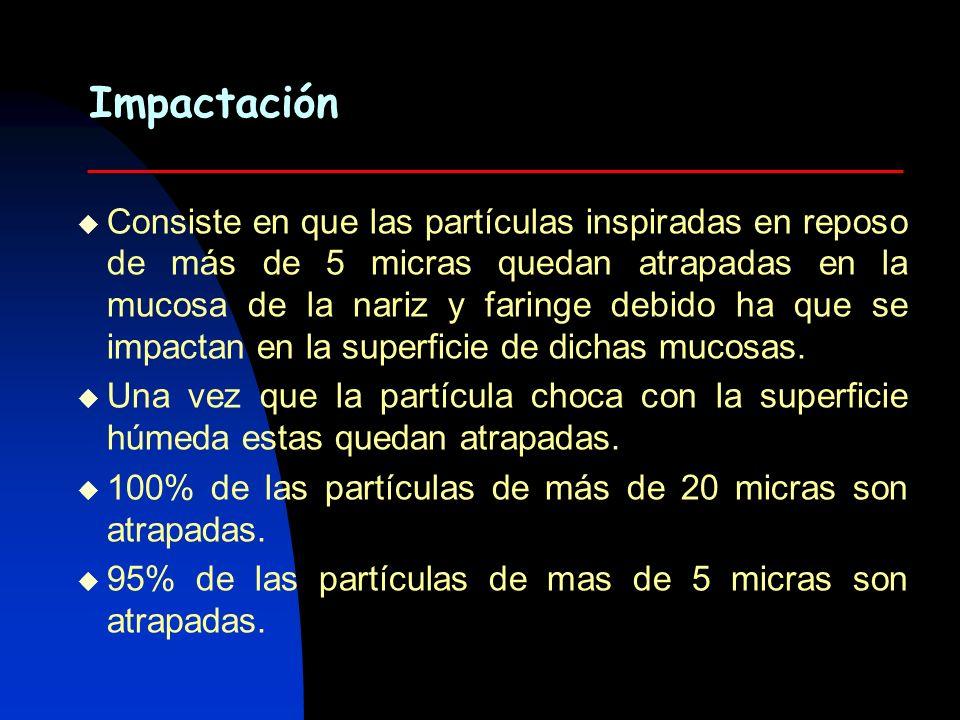 Impactación Consiste en que las partículas inspiradas en reposo de más de 5 micras quedan atrapadas en la mucosa de la nariz y faringe debido ha que s