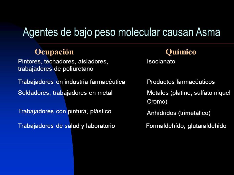 Agentes de bajo peso molecular causan Asma Pintores, techadores, aisladores, trabajadores de poliuretano Isocianato Trabajadores en industria farmacéu