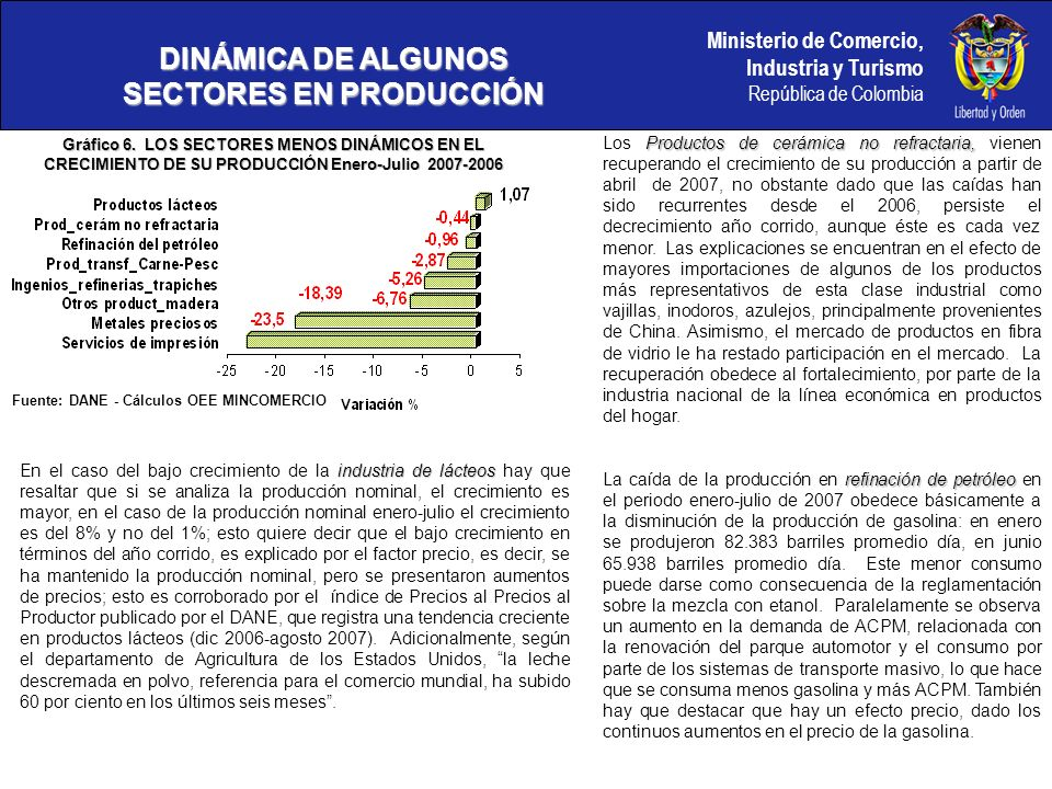 Ministerio de Comercio, Industria y Turismo República de Colombia SITUACIÓN ACTUAL Y EXPECTATIVAS DE LOS EMPRESARIOS – ANDI- Tanto la percepción de su situación actual como las expectativas sobre lo que será el escenario de sus negocios, es positiva durante el mes julio.