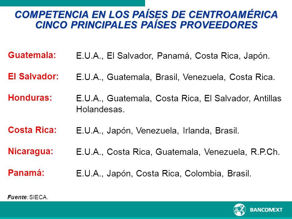 E.U.A., El Salvador, Panamá, Costa Rica, Japón. E.U.A., Guatemala, Brasil, Venezuela, Costa Rica. E.U.A., Guatemala, Costa Rica, El Salvador, Antillas