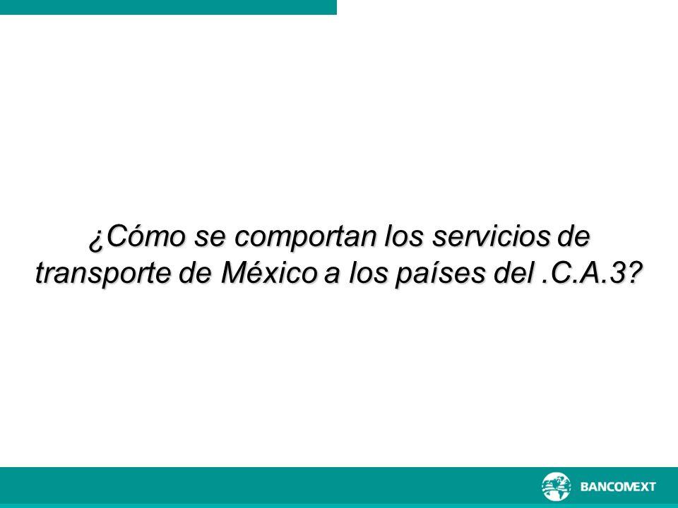 ¿Cómo se comportan los servicios de transporte de México a los países del.C.A.3?