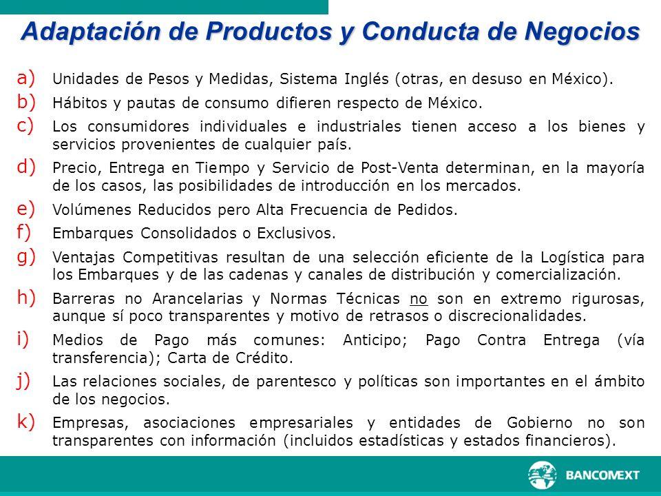 Adaptación de Productos y Conducta de Negocios a) Unidades de Pesos y Medidas, Sistema Inglés (otras, en desuso en México). b) Hábitos y pautas de con