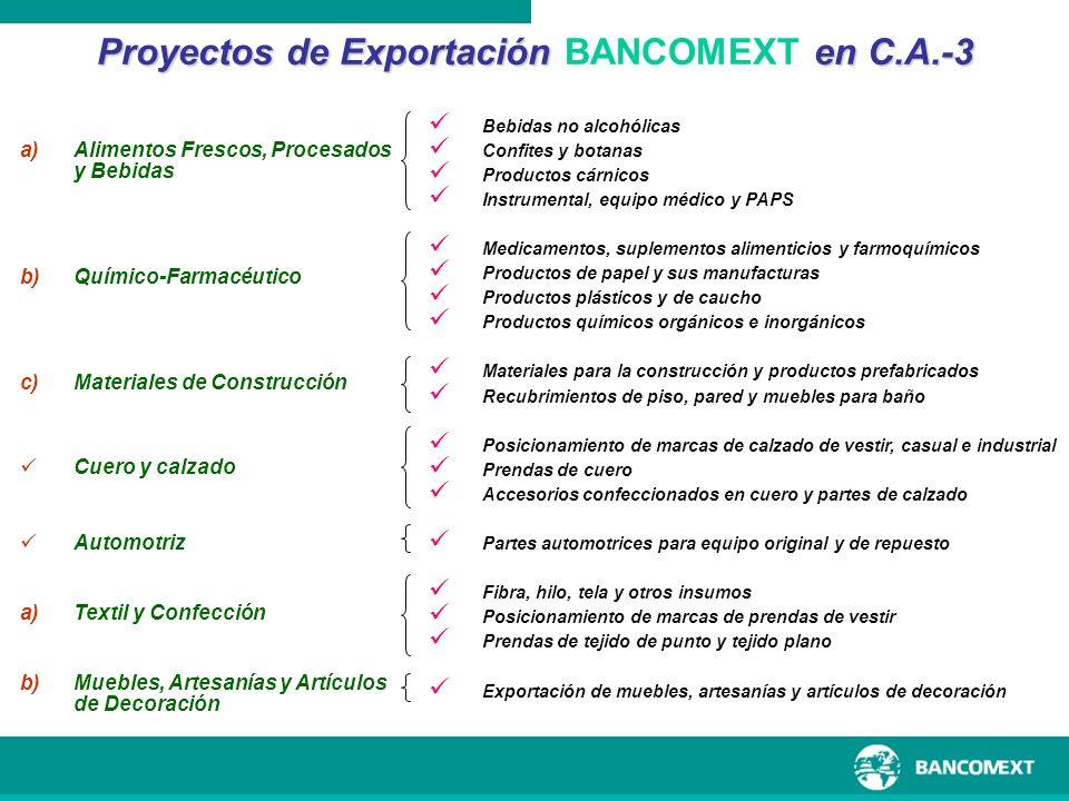 Proyectos de Exportación en C.A.-3 Proyectos de Exportación BANCOMEXT en C.A.-3 a)Alimentos Frescos, Procesados y Bebidas b)Químico-Farmacéutico c)Mat