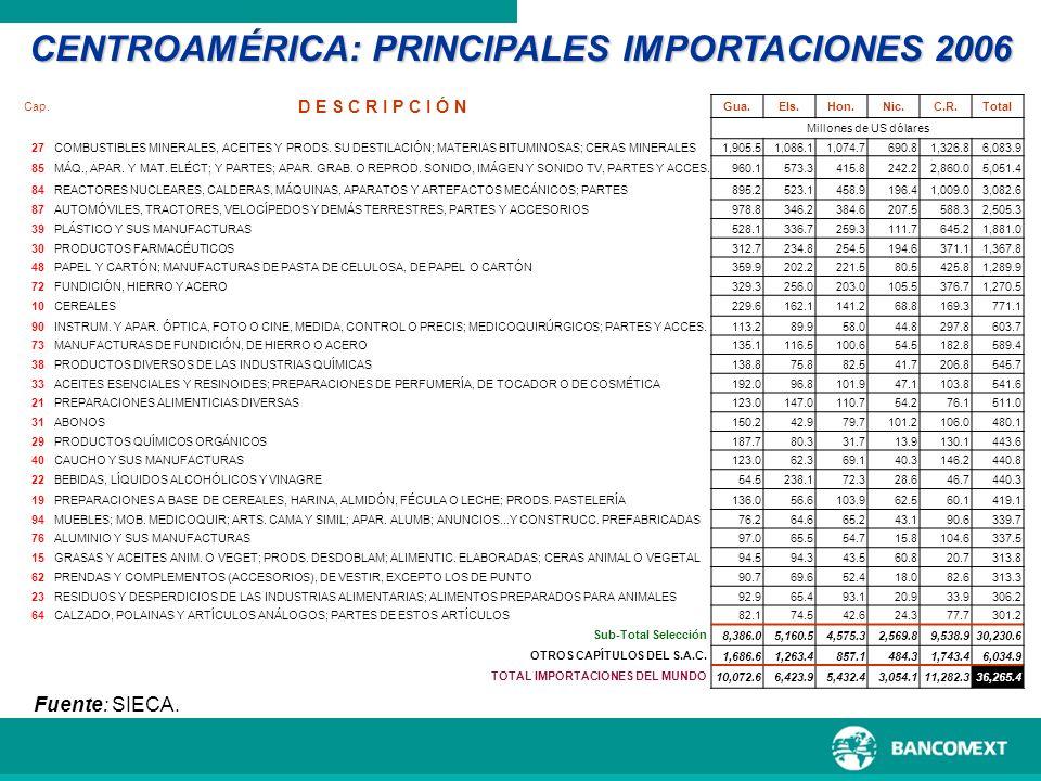 Adaptación de Productos y Conducta de Negocios a) Unidades de Pesos y Medidas, Sistema Inglés (otras, en desuso en México).