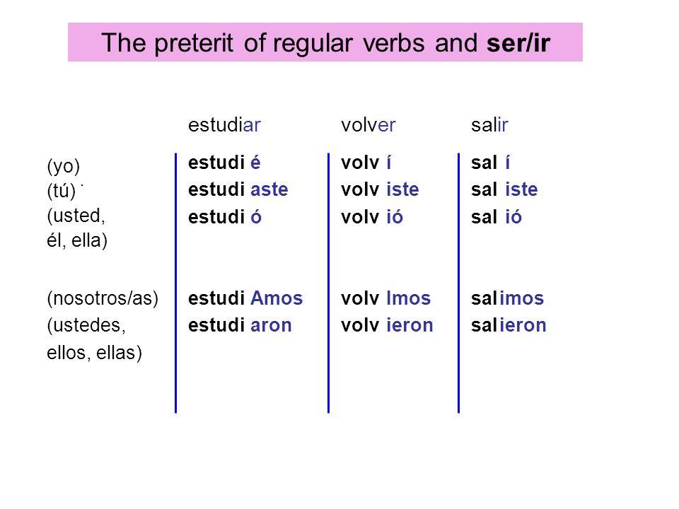 The preterit of regular verbs and ser/ir. (yo) (tú) (usted, él, ella) (nosotros/as) (ustedes, ellos, ellas) estudi é aste ó Amos aron volv í iste ió I