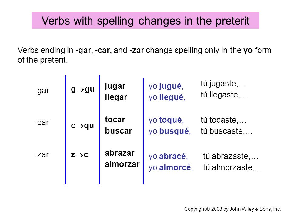 Verbs with spelling changes in the preterit Copyright © 2008 by John Wiley & Sons, Inc. -gar -car -zar g gu c qu yo jugué, yo llegué, yo toqué, yo bus