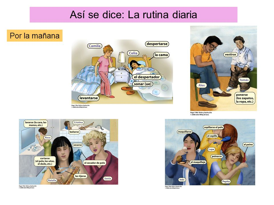 Practice direct-object pronouns Complete these dialogues: --¿Compraste los regalos?--¿Leíste tu libro.
