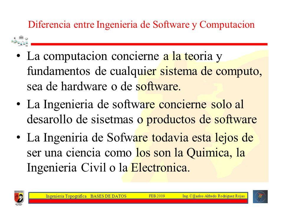 Ingeniería Topográfica BASES DE DATOS Ing.