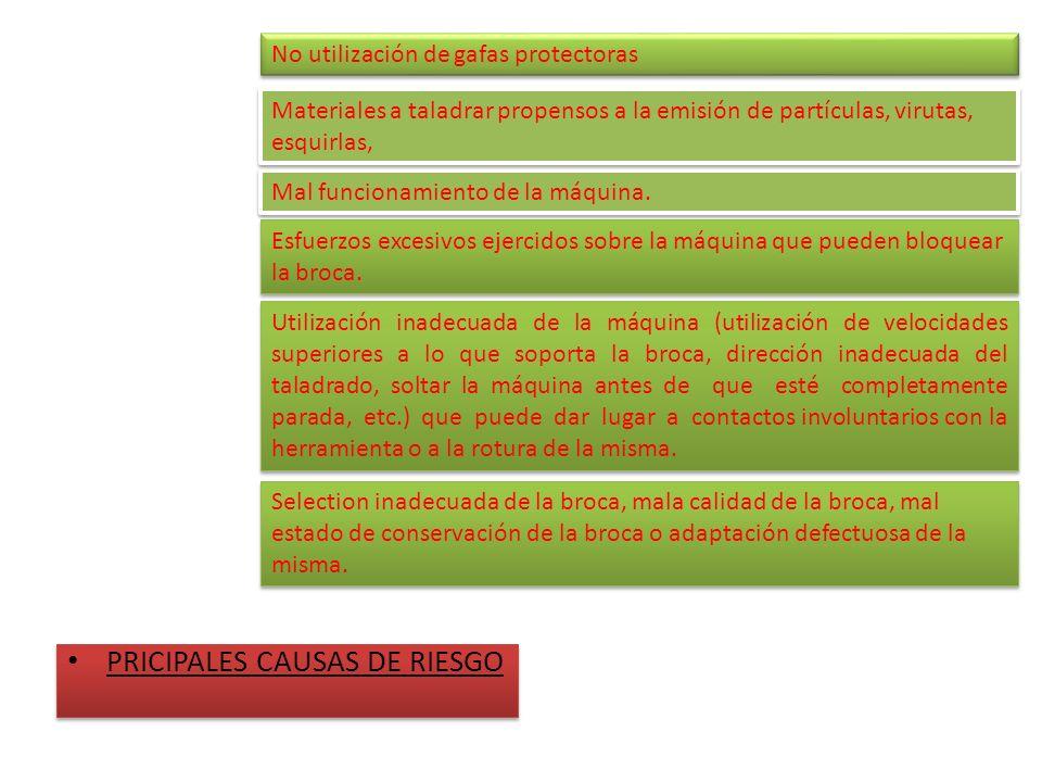 PRICIPALES CAUSAS DE RIESGO Selection inadecuada de la broca, mala calidad de la broca, mal estado de conservación de la broca o adaptación defectuosa