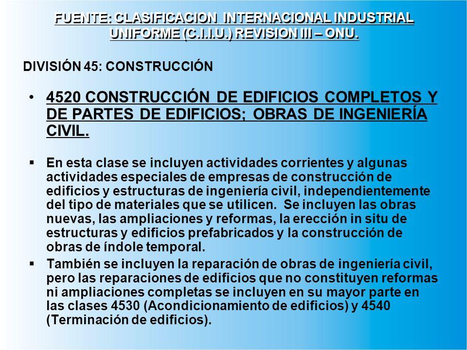 FUENTE: CLASIFICACION INTERNACIONAL INDUSTRIAL UNIFORME (C.I.I.U.) REVISION III – ONU. 4520 CONSTRUCCIÓN DE EDIFICIOS COMPLETOS Y DE PARTES DE EDIFICI