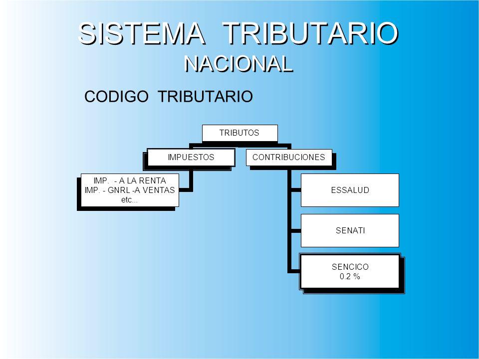 SISTEMA TRIBUTARIO NACIONAL CODIGO TRIBUTARIO