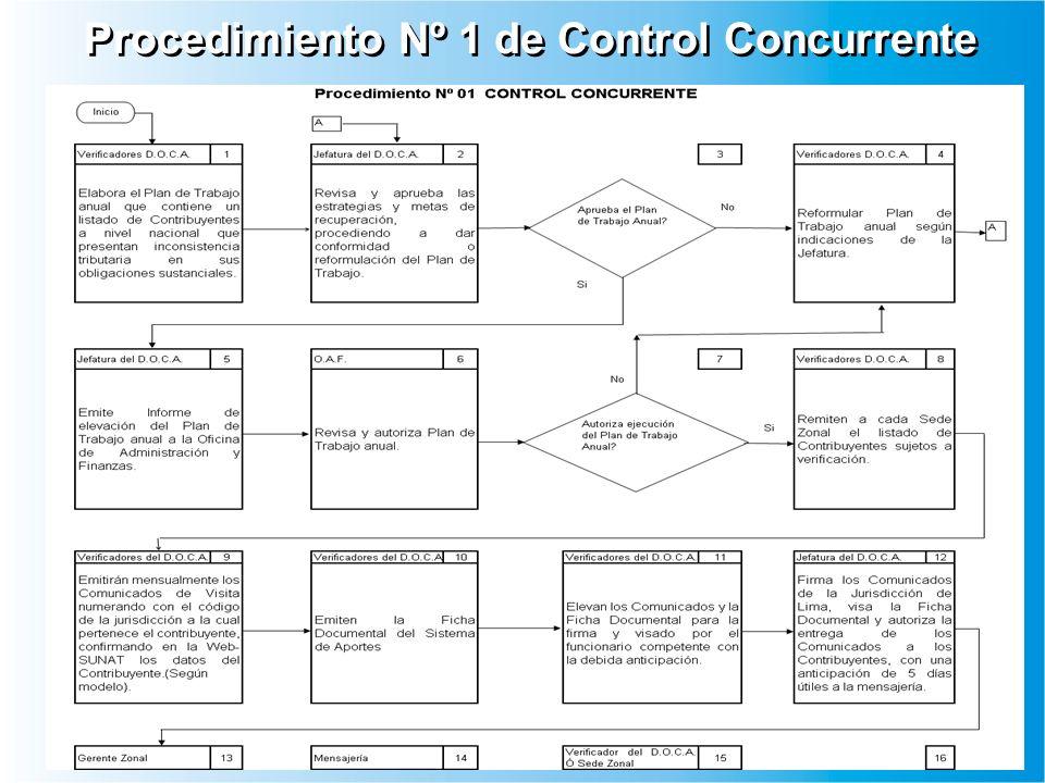 FUENTE: CLASIFICACION INTERNACIONAL INDUSTRIAL UNIFORME (C.I.I.U.) REVISION III – ONU.