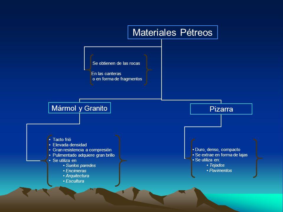 Materiales Pétreos Mármol y Granito Tacto frió Elevada densidad Gran resistencia a compresión Pulimentado adquiere gran brillo Se utiliza en Suelos pa