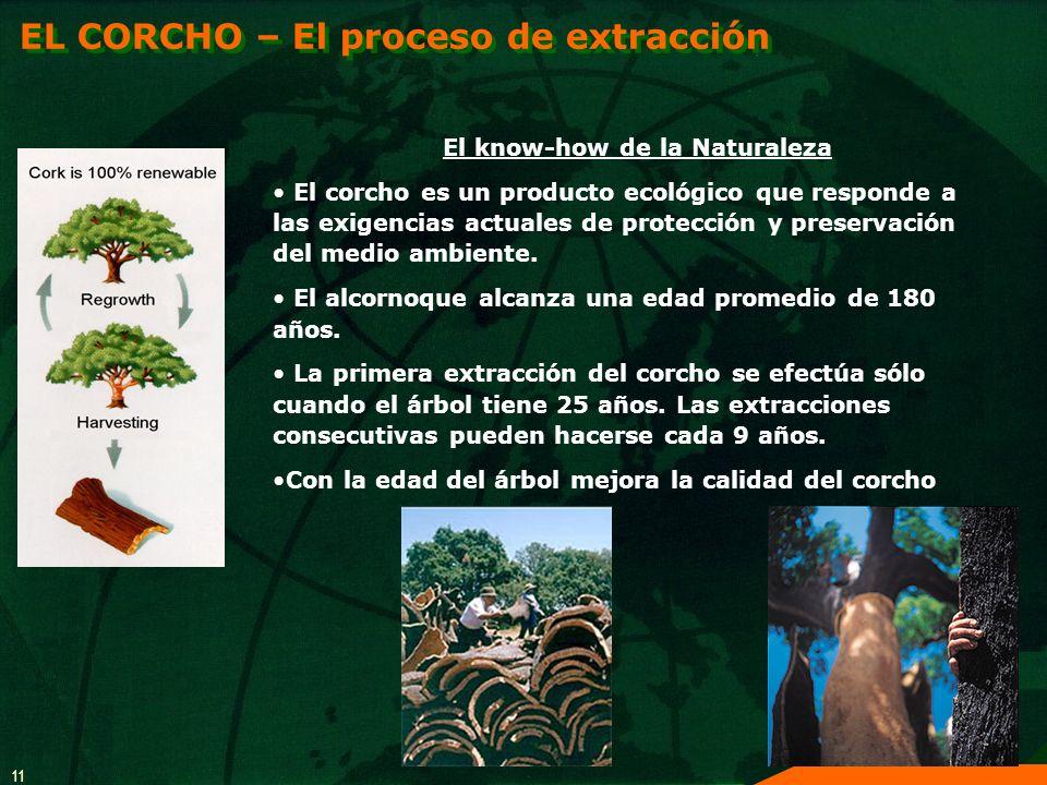 11 El know-how de la Naturaleza El corcho es un producto ecológico que responde a las exigencias actuales de protección y preservación del medio ambie