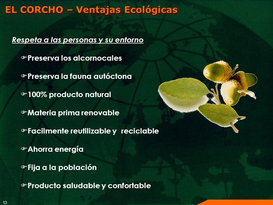 13 Respeta a las personas y su entorno Preserva los alcornocales Preserva la fauna autóctona 100% producto natural Materia prima renovable Facilmente