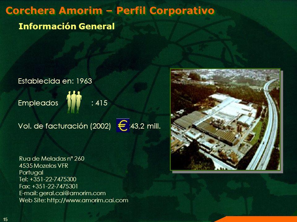 15 Corchera Amorim – Perfil Corporativo Establecida en: 1963 Empleados : 415 Vol. de facturación (2002) :43,2 mill. Rua de Meladas nº 260 4535 Mozelos