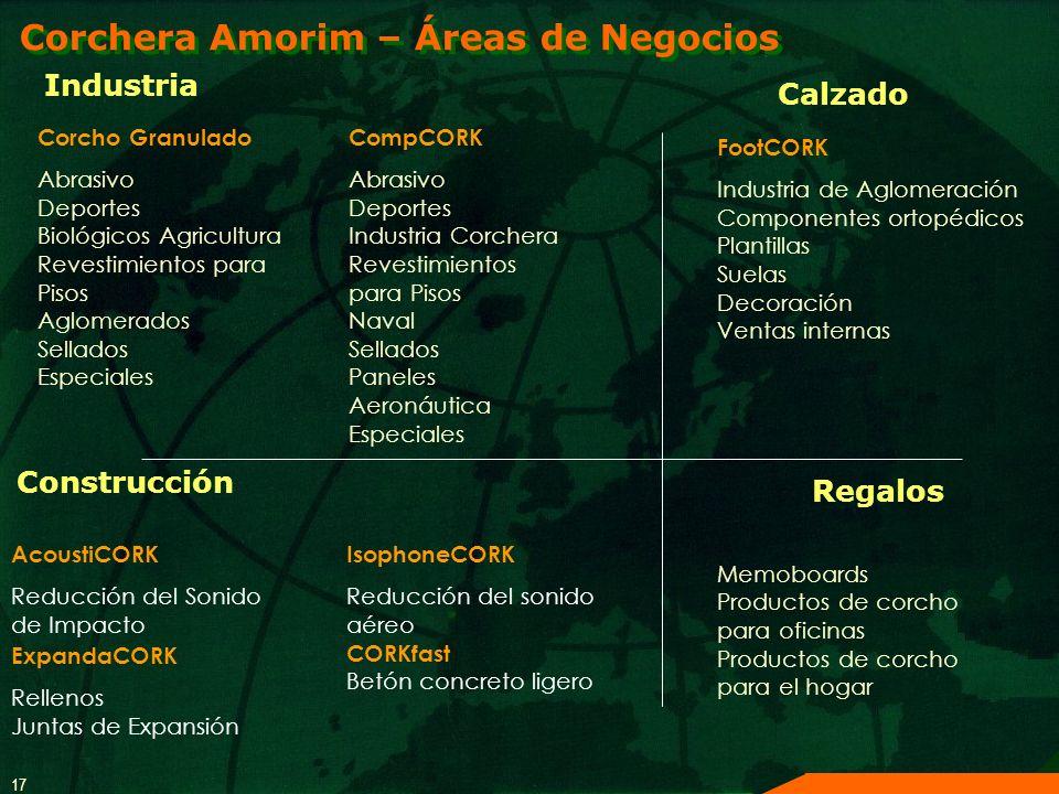 17 Corchera Amorim – Áreas de Negocios FootCORK Industria de Aglomeración Componentes ortopédicos Plantillas Suelas Decoración Ventas internas Calzado