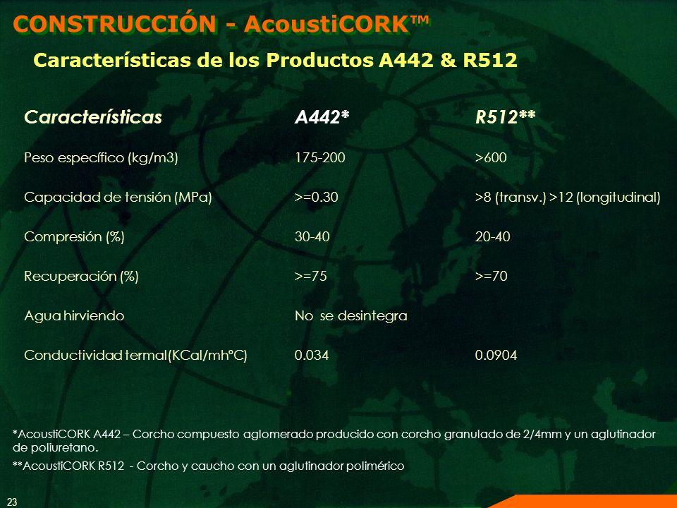 23 CONSTRUCCIÓN - AcoustiCORK Características de los Productos A442 & R512 *AcoustiCORK A442 – Corcho compuesto aglomerado producido con corcho granul
