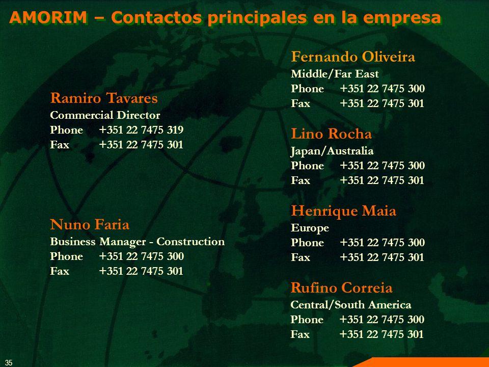 35 AMORIM – Contactos principales en la empresa Ramiro Tavares Commercial Director Phone+351 22 7475 319 Fax+351 22 7475 301 Fernando Oliveira Middle/