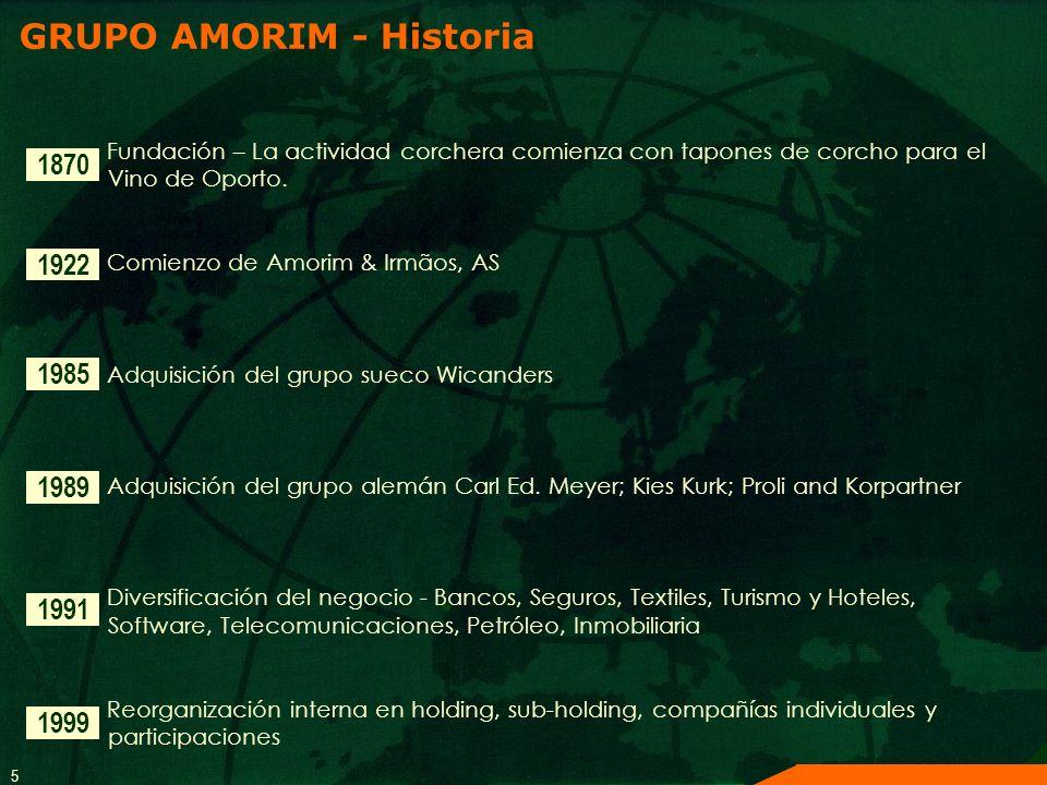 5 GRUPO AMORIM - Historia Fundación – La actividad corchera comienza con tapones de corcho para el Vino de Oporto. Comienzo de Amorim & Irmãos, AS Adq