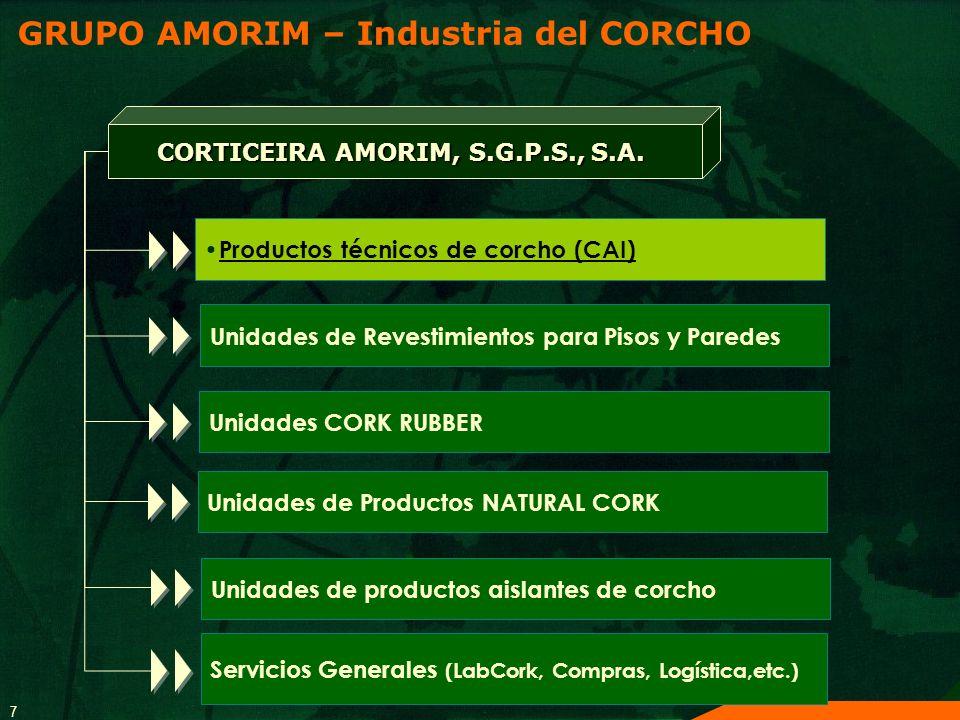 7 GRUPO AMORIM – Industria del CORCHO CORTICEIRA AMORIM, S.G.P.S., S.A. Unidades de Revestimientos para Pisos y Paredes Unidades CORK RUBBER Unidades