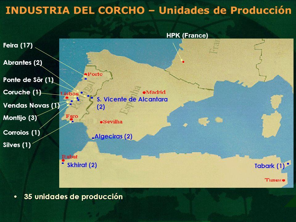 INDUSTRIA DEL CORCHO – Unidades de Producción Skhirat (2) Tabark (1) Algeciras (2) S. Vicente de Alcantara (2) Feira (17) Abrantes (2) Ponte de Sôr (1