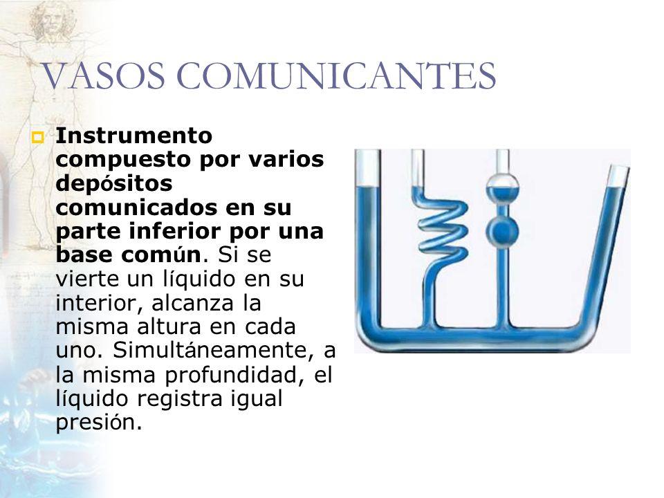 VASOS COMUNICANTES Instrumento compuesto por varios dep ó sitos comunicados en su parte inferior por una base com ú n. Si se vierte un l í quido en su