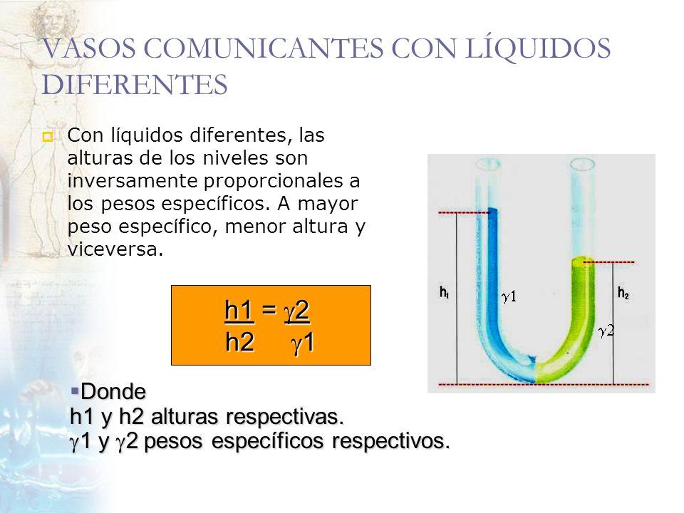 VASOS COMUNICANTES CON LÍQUIDOS DIFERENTES Con l í quidos diferentes, las alturas de los niveles son inversamente proporcionales a los pesos espec í f