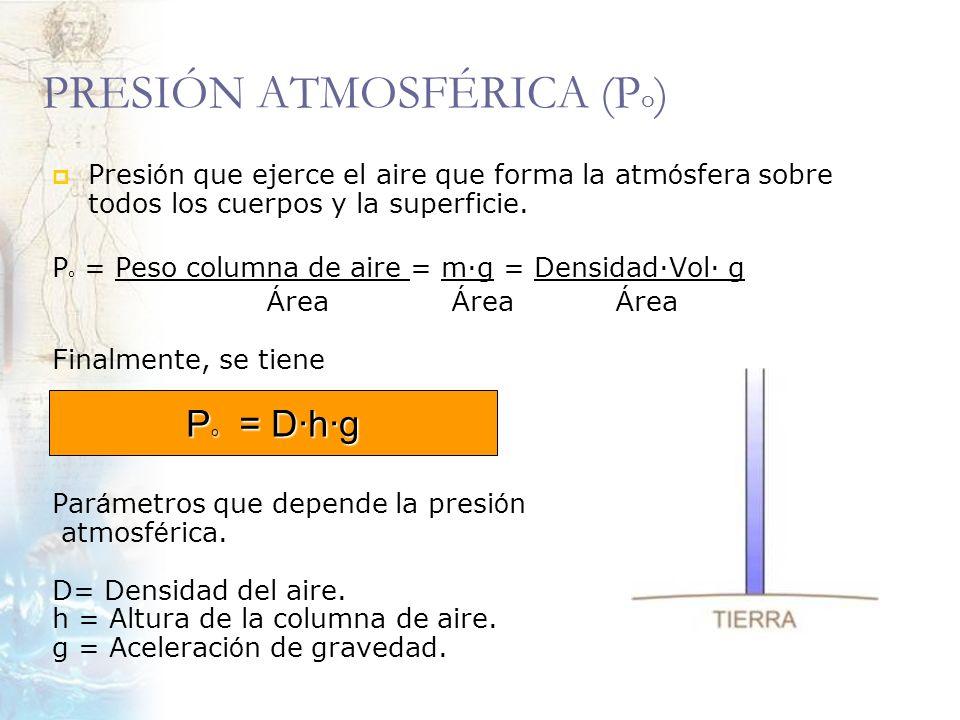 PRESIÓN ATMOSFÉRICA (P o ) Presi ó n que ejerce el aire que forma la atm ó sfera sobre todos los cuerpos y la superficie. P o = Peso columna de aire =