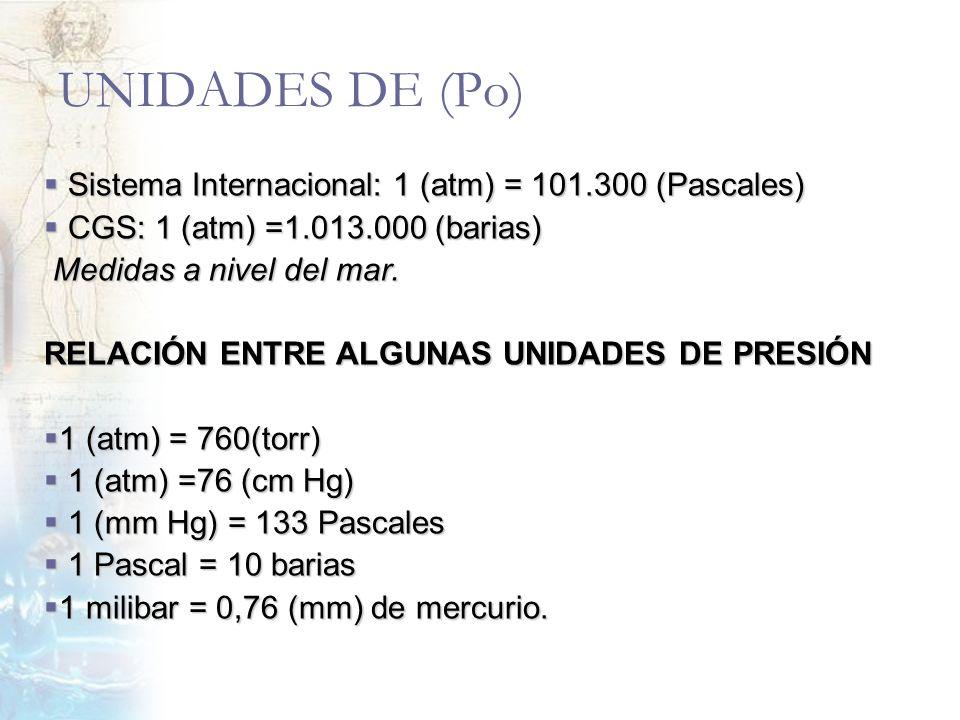 UNIDADES DE (Po) Sistema Internacional: 1 (atm) = 101.300 (Pascales) Sistema Internacional: 1 (atm) = 101.300 (Pascales) CGS: 1 (atm) =1.013.000 (bari