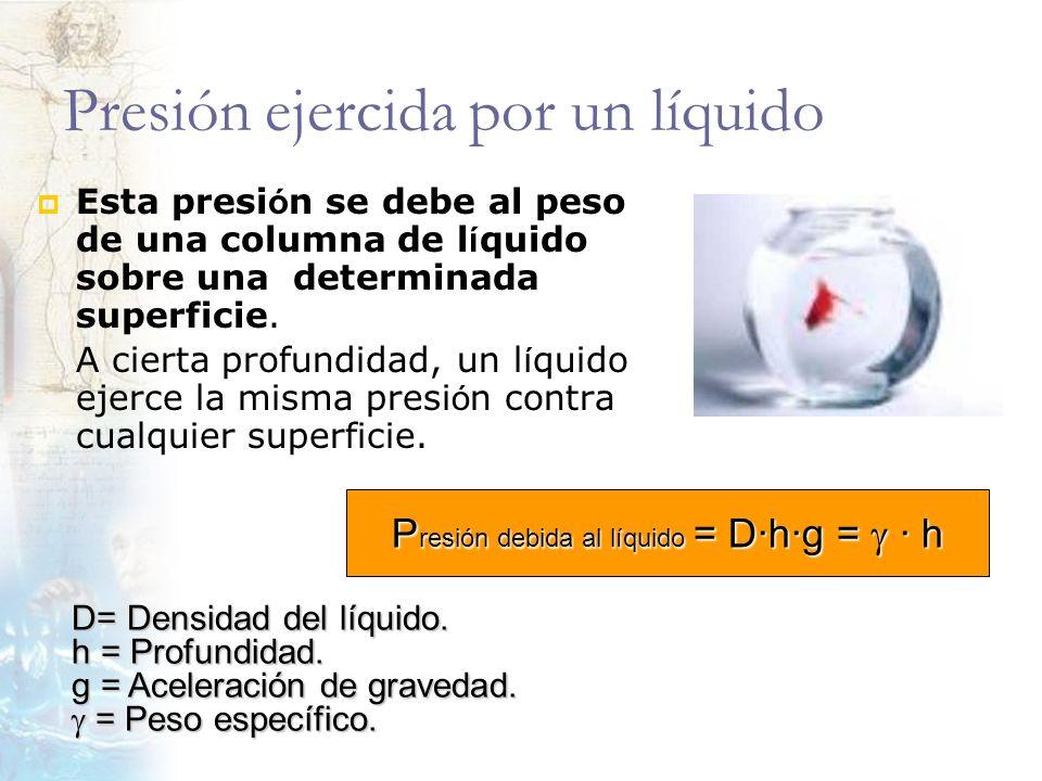 Presión ejercida por un líquido Esta presi ó n se debe al peso de una columna de l í quido sobre una determinada superficie. A cierta profundidad, un