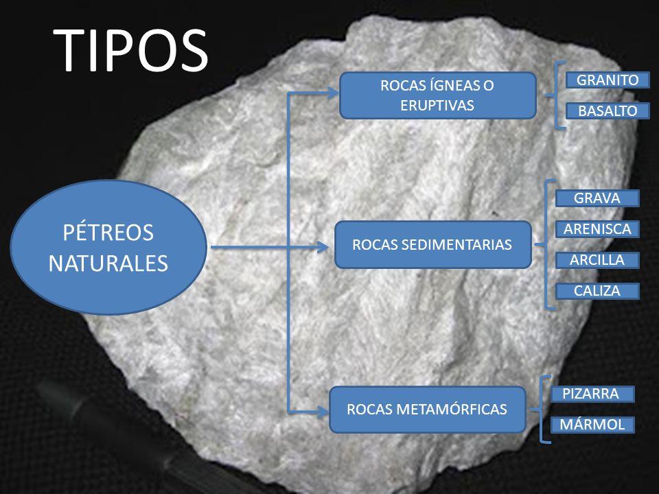 TIPOS PETREOS NATURALES PÉTREOS NATURALES ROCAS ÍGNEAS O ERUPTIVAS ROCAS SEDIMENTARIAS ROCAS METAMÓRFICAS GRANITO BASALTO ARCILLA ARENISCA GRAVA CALIZ