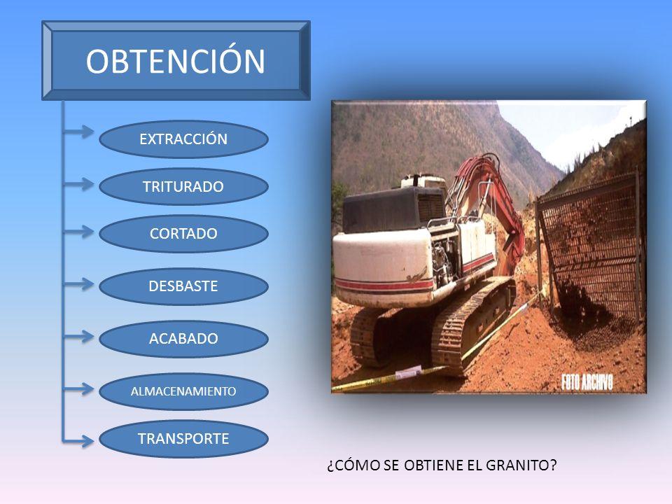CAL Es un producto resultante de la descomposición de las rocas calizas por la acción del calor.