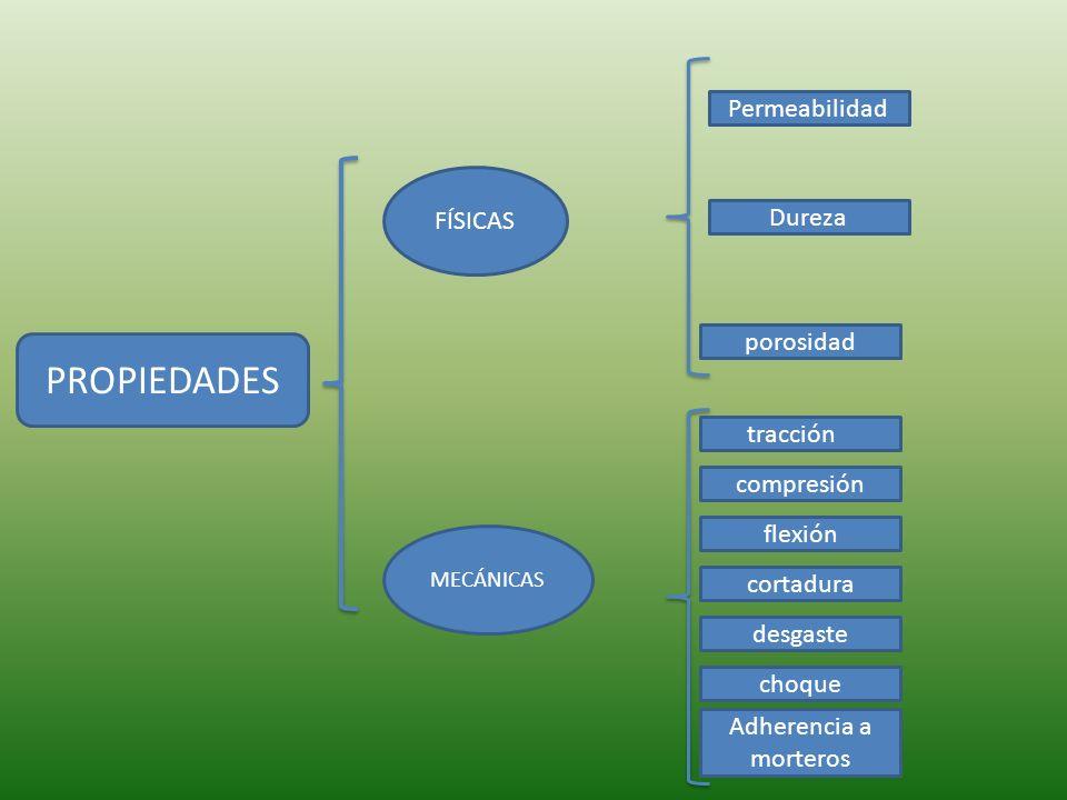 OBTENCIÓN DE LA CAL: Se puede obtener mediante las fases siguientes: 1º.