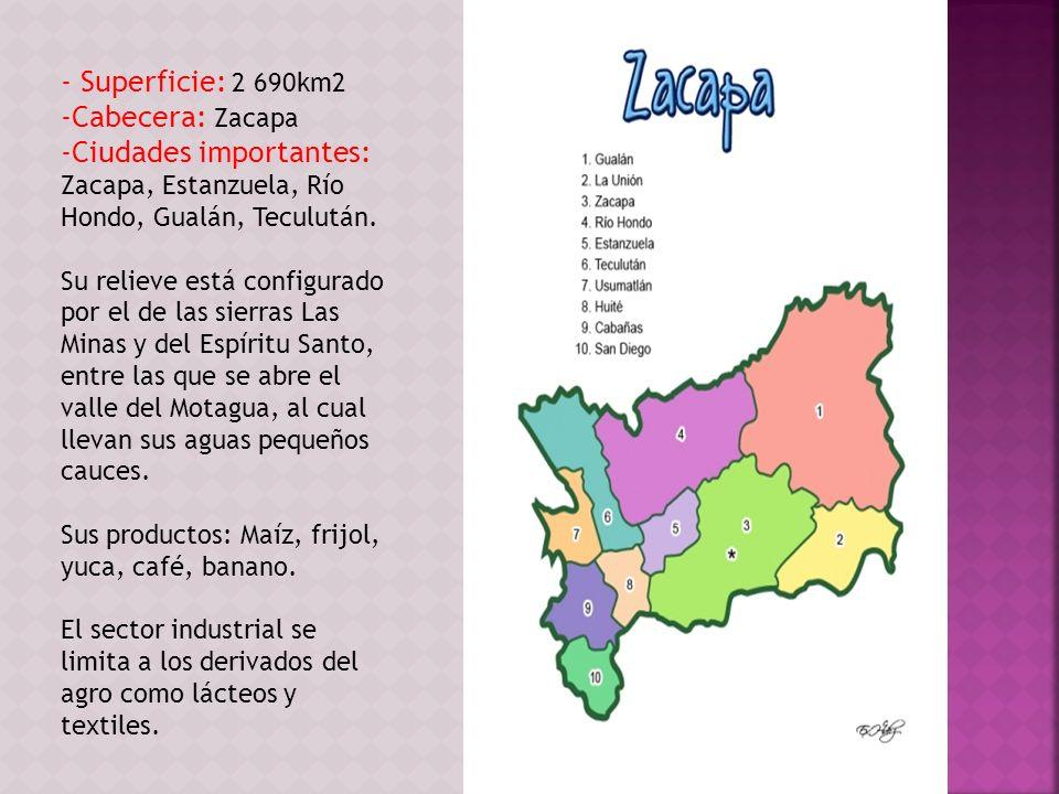 - Superficie: 2 690km2 -Cabecera: Zacapa -Ciudades importantes: Zacapa, Estanzuela, Río Hondo, Gualán, Teculután. Su relieve está configurado por el d