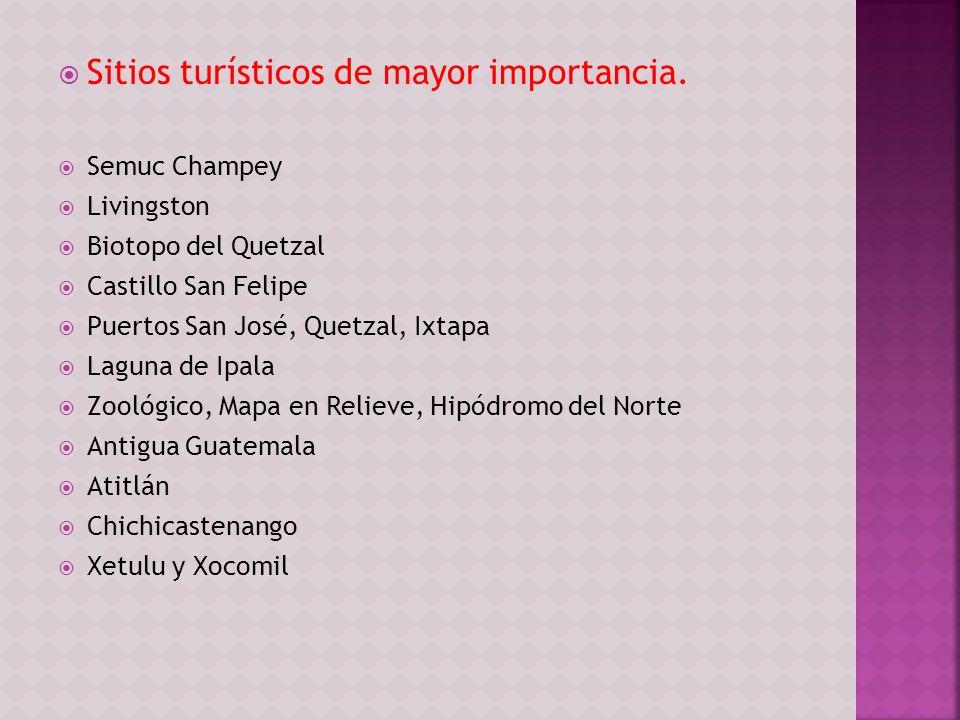 Sitios turísticos de mayor importancia. Semuc Champey Livingston Biotopo del Quetzal Castillo San Felipe Puertos San José, Quetzal, Ixtapa Laguna de I