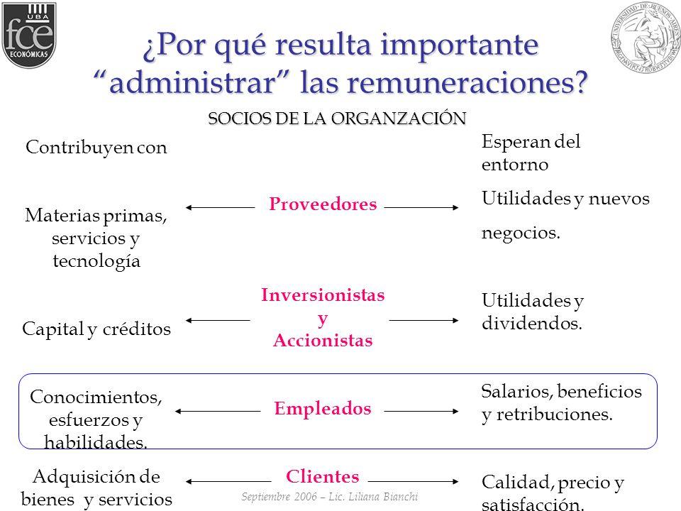 ¿Por qué resulta importante administrar las remuneraciones? Septiembre 2006 – Lic. Liliana Bianchi SOCIOS DE LA ORGANZACIÓN Contribuyen con Materias p